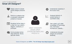 How to recognize a great UX designer, from UXPin. Whether you are one, or you are trying to be one, or you want to hire one, this is a good ...
