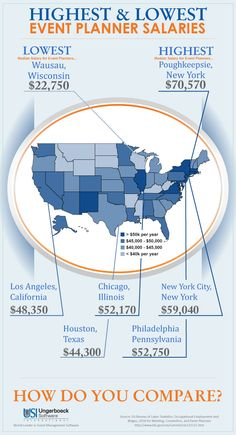 Event Manager and Planner Salaries in the United States (Infographic) #eventprofs