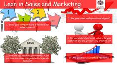 5 key questions to ask yourself about Lean in sales and marketing.