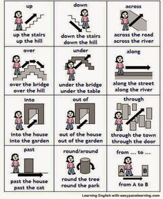 English teacher: Place and movement prepositions