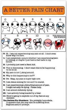 "Better pain chart? I HATE it when my patient's rate their pain ""10""/10 when they look absolutly fine, talking & smiling back. I'd like to poke them in the eye w/a fork, maybe that would be a ""10"". Oh, did I just say that, Lol."