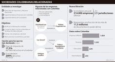Qué se viene para las empresas vinculadas a los Papeles de Panamá