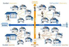 Towards Open Higher Education 2030