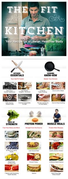 Men's Fitness - Guy Food - The Fit Kitchen