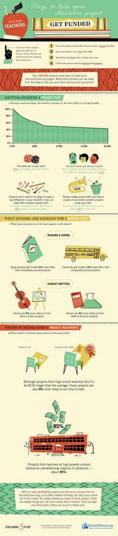 Infographic: Tips for Teachers: Ways to Help Your Classroom Project Get Funded