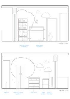 The Help, Kids Room, Old Things, Floor Plans, Interior Design, Furniture, Home, Decor, Nest Design