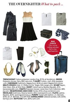 Great packing ideas.  Instylemagazine oct 2013