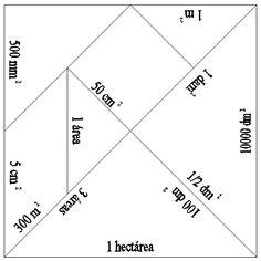 Resultado de imagen para medidas de tangram de un metro cuadrado