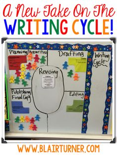 Love this!  Writing cycle with revising in the center because you can revise at anytime in the process.