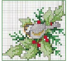 Schema punto croce Pungitopo