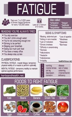 chronic fatigue remedies and diet