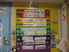 Job Chart