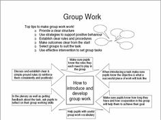 Group Work Feedback Form From Kids  Children Assessment