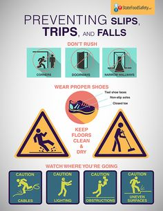 Preventing Slips, Trips, and Falls   We care about your safety! Read through this handy poster to prevent slips, trips, and falls in the workplace!   StateFoodSafety.com