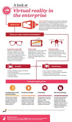 PwC infographic: Virtual Reality in enterprise, Digital Pulse