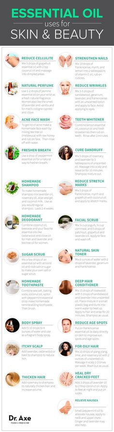 Love this list. All about essential oils for skin & beauty. Frankincense is my favorite | via draxe.com