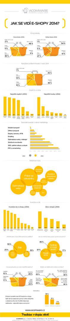 Podívejte se na naši nejnovější studii s názvem Jak se vidí e-shopy v roce 2014? Výzkum proběhl na přelomu února a března mezi 137 českými e-shopy.