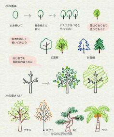 手帐小素材,日系可爱风格,喜欢的收了吧~【木的基本】学习