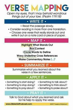 Verse mapping is a type of Bible journaling I absolutely love. It combines Bible study with journaling. Bible Study Plans, Bible Study Notebook, Bible Study Tips, Bible Study Journal, Scripture Study, Bible Lessons, Bible Journaling For Beginners, Bible Study With Kids, Scripture Lettering