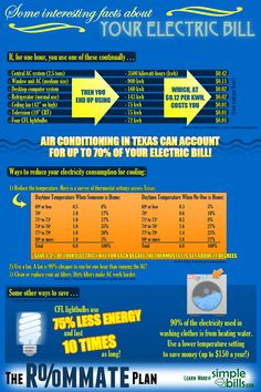 SOME INTERESTING FACTS ABOUT YOUR #ELECTRIC #BILL! INFOGRAPHIC - #UTILITIES