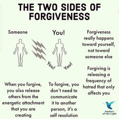 Love this reminder from that forgiveness is a personal choice and is primarily meant to benefit YOU by no longer holding… Emotional Intelligence, Spiritual Awakening, Awakening Quotes, Spiritual Healer, Spiritual Meditation, Self Improvement, Self Help, Forgiveness, Psychology