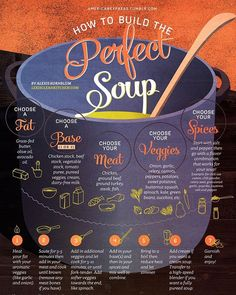 NEW on Lexiscleankithen.com!! How To Build The Perfect Soup + some of my favs!! #lexiscleankitchen #ad  #infographic #healthy #healthyfoodfriday #soup #justeatrealfood #eatclean #feedfeed #igers #friday #soupseason #instadaily