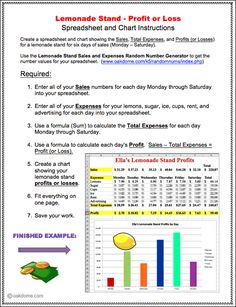 Lemonade Stand Profit or Loss Spreadsheet Instructions
