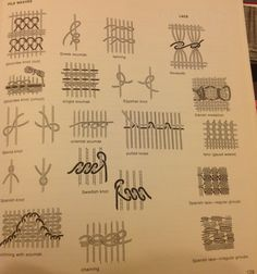 Wild Salt Spirit: succinct summary of common weft-face weaving techniques __ Illustration from Soumak Workbook by Jean Wilson Tablet Weaving, Weaving Art, Tapestry Weaving, Loom Weaving, Hand Weaving, Weaving Textiles, Weaving Patterns, Weaving Projects, Woven Wall Hanging