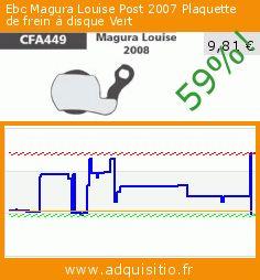 Ebc Magura Louise Post 2007 Plaquette de frein à disque Vert (Sport). Réduction de 59%! Prix actuel 9,81 €, l'ancien prix était de 24,08 €. https://www.adquisitio.fr/ebc/magura-louise-post-2007-0