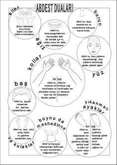 Abdest alırken okunacak dualar