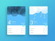 Weather by kawen
