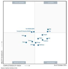 gartner magic quadrant managed security services 2017 pdf