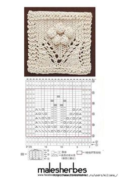 Knitting Patterns Wear A lovely knitting pattern for this Friday. We'll bring more selected knit wear from .[ Pattern ] A beautiful knitting sample for this Friday. Please comply with us on our FACKBOOK web Lace Knitting Patterns, Knitting Charts, Knitting Designs, Knitting Stitches, Knitting Needles, Knitting Projects, Baby Knitting, Stitch Patterns, Beginner Knitting