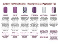 Here is a helpful guide for all the wrap types for proper heating times and application tips!