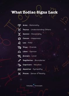 Here is what the signs lack! #dailyhoroscope #todayhoroscope #horoscope #zodiacsigns