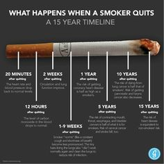 Quit Smoking Tips. Kick Your Smoking Habit With These Helpful Tips. There are a lot of positive things that come out of the decision to quit smoking. You can consider these benefits to serve as their own personal motivation No Smoking, Quit Smoking Tips, Smoking Facts, Smoking Quotes, Tips For Quitting Smoking, Quit Smoking Motivation, Young Living Oils, Young Living Essential Oils, Health Tips