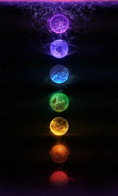 The Colours relating to the Chakras. S) Ultima! E #vado davvero :)) la mia amica mi aspetta :))
