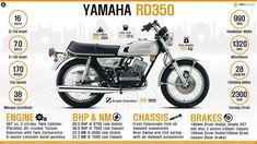 Yamaha RD350 Infographic