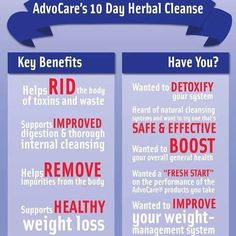 10 day cleanse....in a nutshell