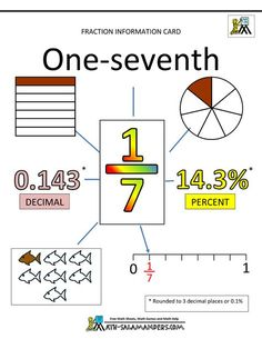 printable fraction sheets sevenths 1