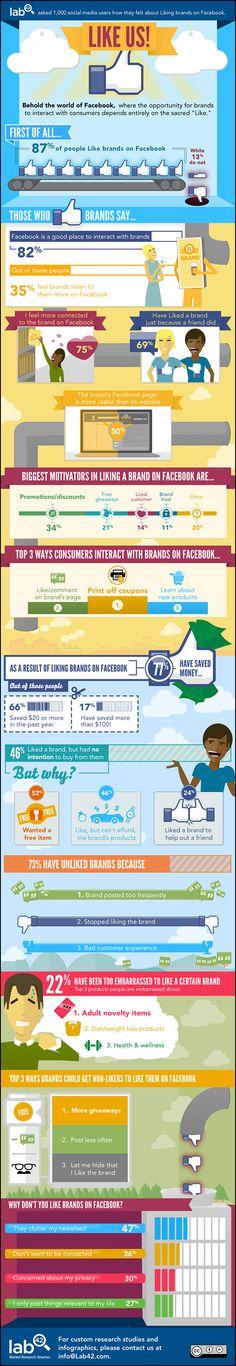 Why People Like Brands in Social Media?