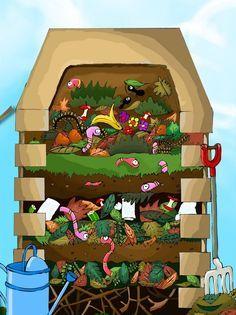 compostera compostador tierra fértil