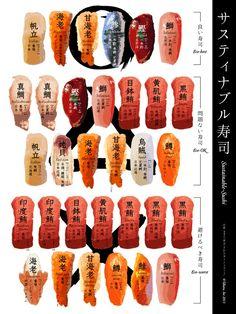 neces on Strikingly Japanese Kitchen, Japanese Food, Menu Design, Food Design, Recipe Book Design, Sushi, Work Meals, Japanese Graphic Design, Japan Design