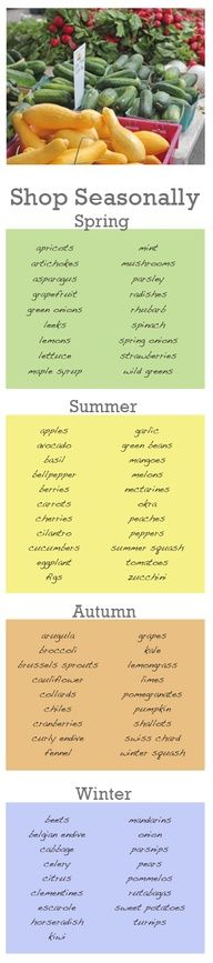 Fruits and Vegetables for every season