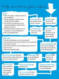De plangenerator, communicatieplan bij veranderingen - Communicatiedesk - Adformatie Groep
