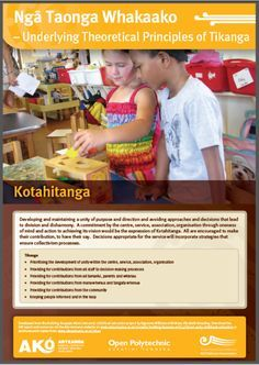 These resources have been developed from the research project Building Kaupapa Māori into Early Childhood Education undertaken by Ngaroma Williams and Mary Elizabeth Broadley. These posters will complement the existing project resources. Early Childhood Education Programs, Education Posters, Learning Stories, International School, Research Projects, Preschool Classroom, Child Development, Full Set, Childcare