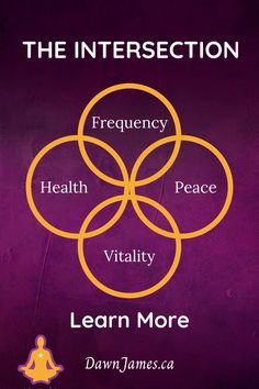Positive Thinking Tips, Improve Mental Health, Inspirational Books, Spiritual Growth, Spiritual Awakening, Self Improvement, Self Help, Spirituality, Mindfulness