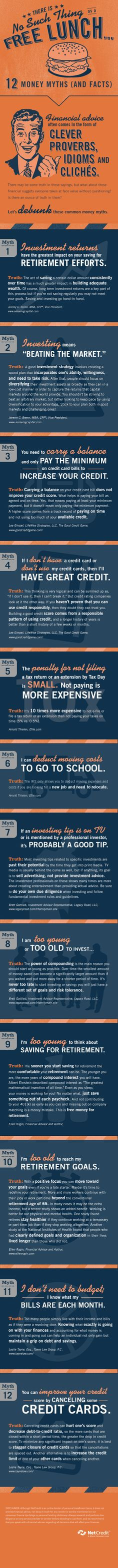 There is No Such Thing as a Free Lunch... 12 Money Myths (and Facts) Infographics