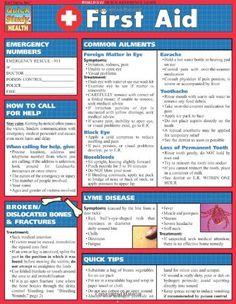First Aid (Quickstudy: Health) by Inc. BarCharts,http://www.amazon.com/dp/1572226994/ref=cm_sw_r_pi_dp_3nsCtb1JRN1GQPT5