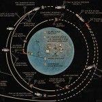 Original Lunar Landing Plan